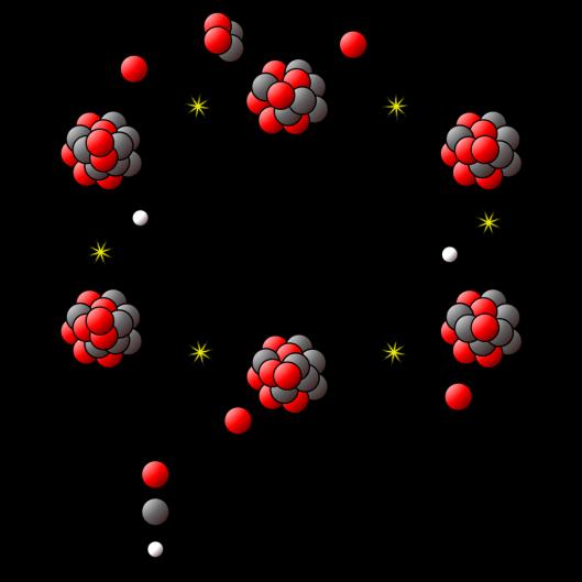 El ciclo CNO (carbono-nitrógeno-oxígeno)